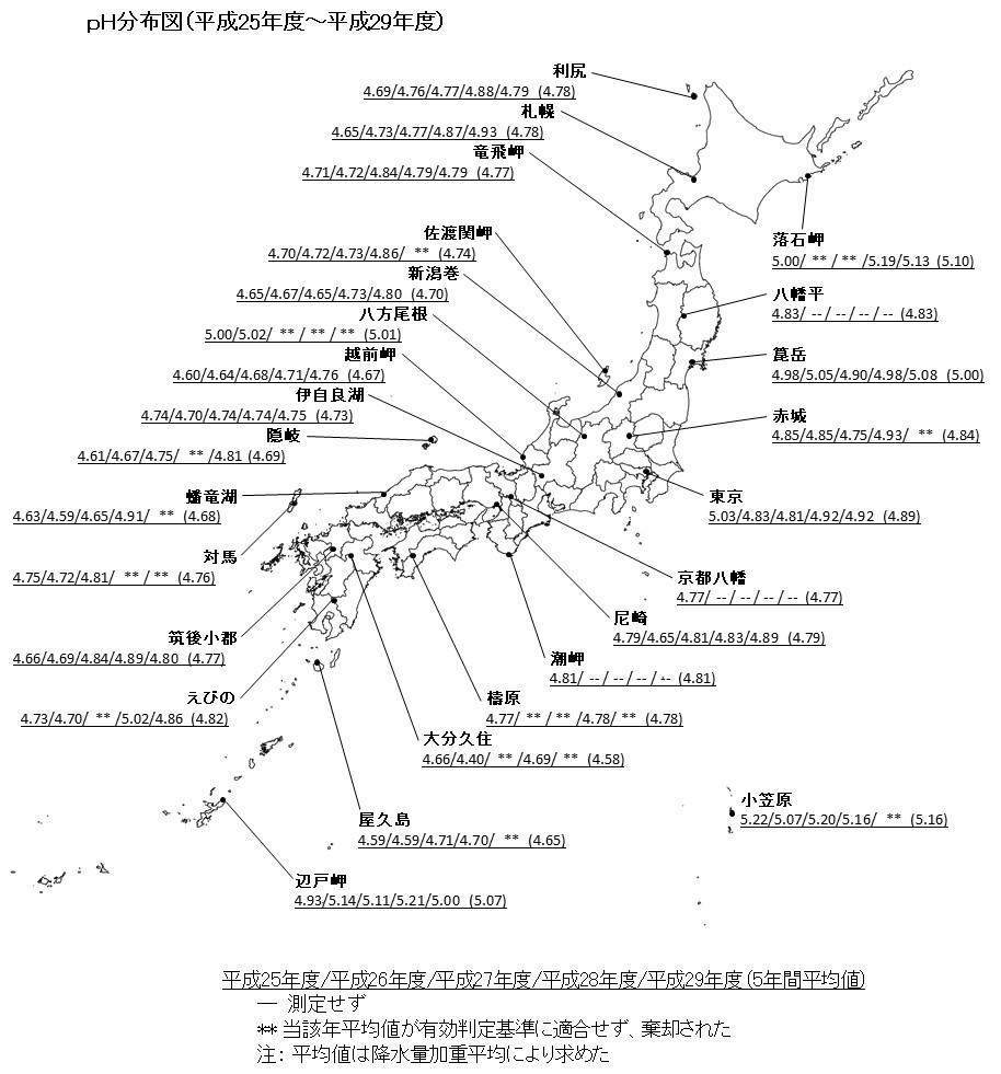 日本の各地点における降水のpH(環境庁酸性雨対策第三次調査 平成5年度~平成9年度)